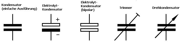 kondenstor-Schaltzeichen